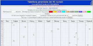tabellone-interattivo